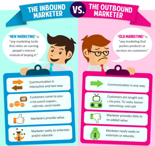 new marketing vs old marketing inbound marketing resized 600