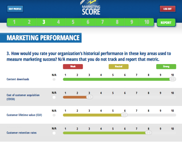 MSCORE Marketing Performance resized 600