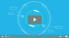 Security Analytics - Machine Learning for IT Security explainer Video
