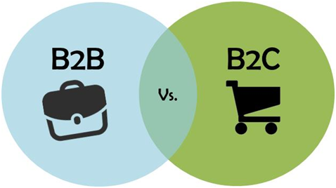 The 8 Criteria That Distinguish B2b Markets From B2c Markets on home design questions