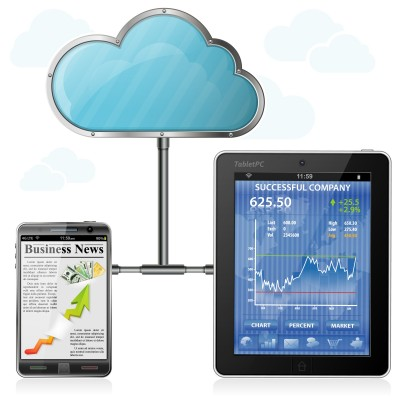 BYOD in Enterprise and Cloud Environment
