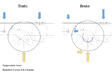 Should you carry out static or dynamic roller brake testing?