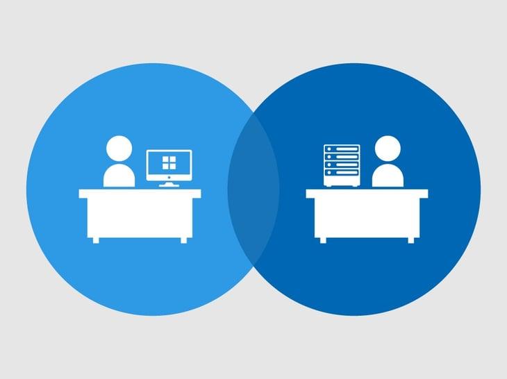 The Relationship Between DevOps and Requirements