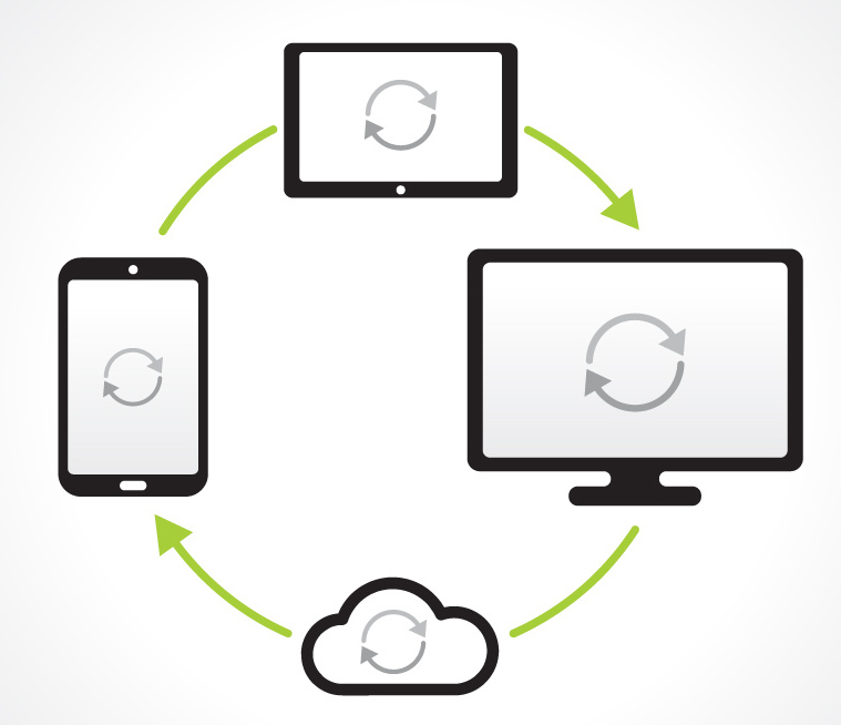 WebRTC: Making Real-Time Communications a Reality