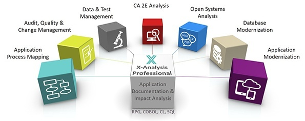 x-analysis-modules-picture-09092014-595px_0-2.jpg