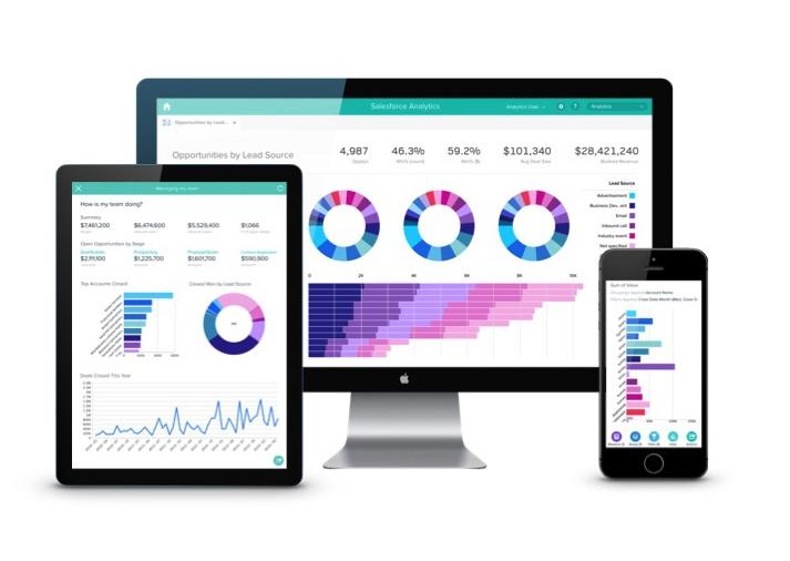 salesforce-analytics-cloud-2-018260-edited