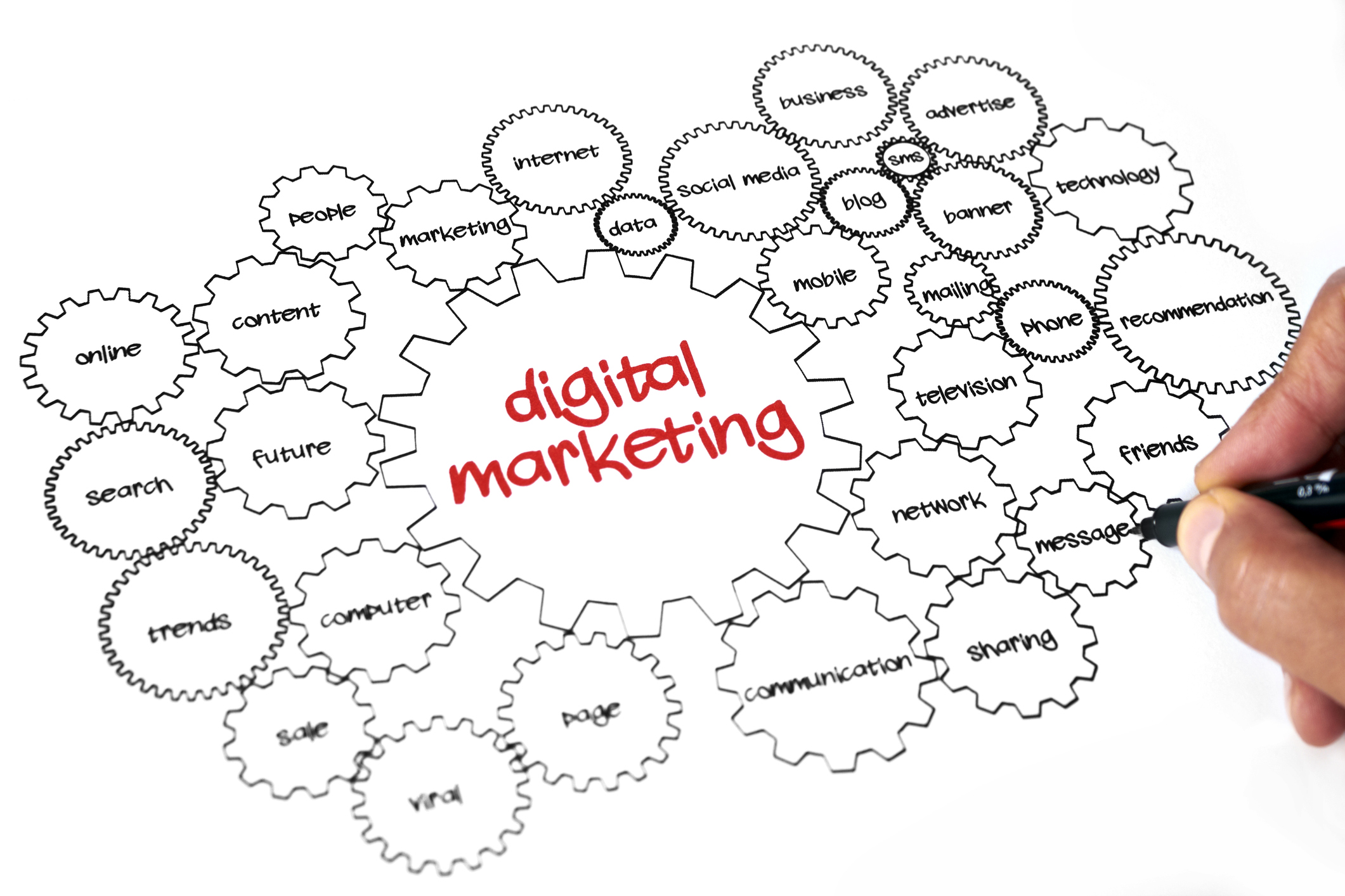 white board with digital marketing written in the center, representing digital marketing for financial advisors