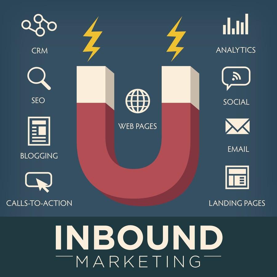 inbound marketing terms.jpg