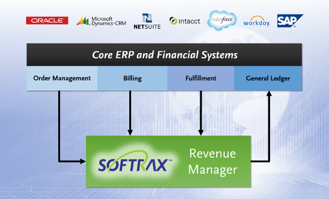 Improved Revenue Recognition for Today's Leading ERP and Financial Platforms
