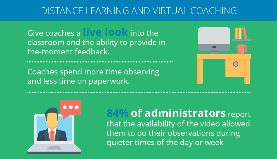 3 Reasons to Embrace Video for Virtual Coaching