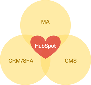 hubspot_feature.png