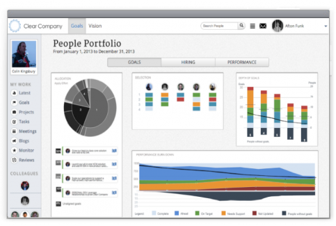 ClearCompany Goal Alignment