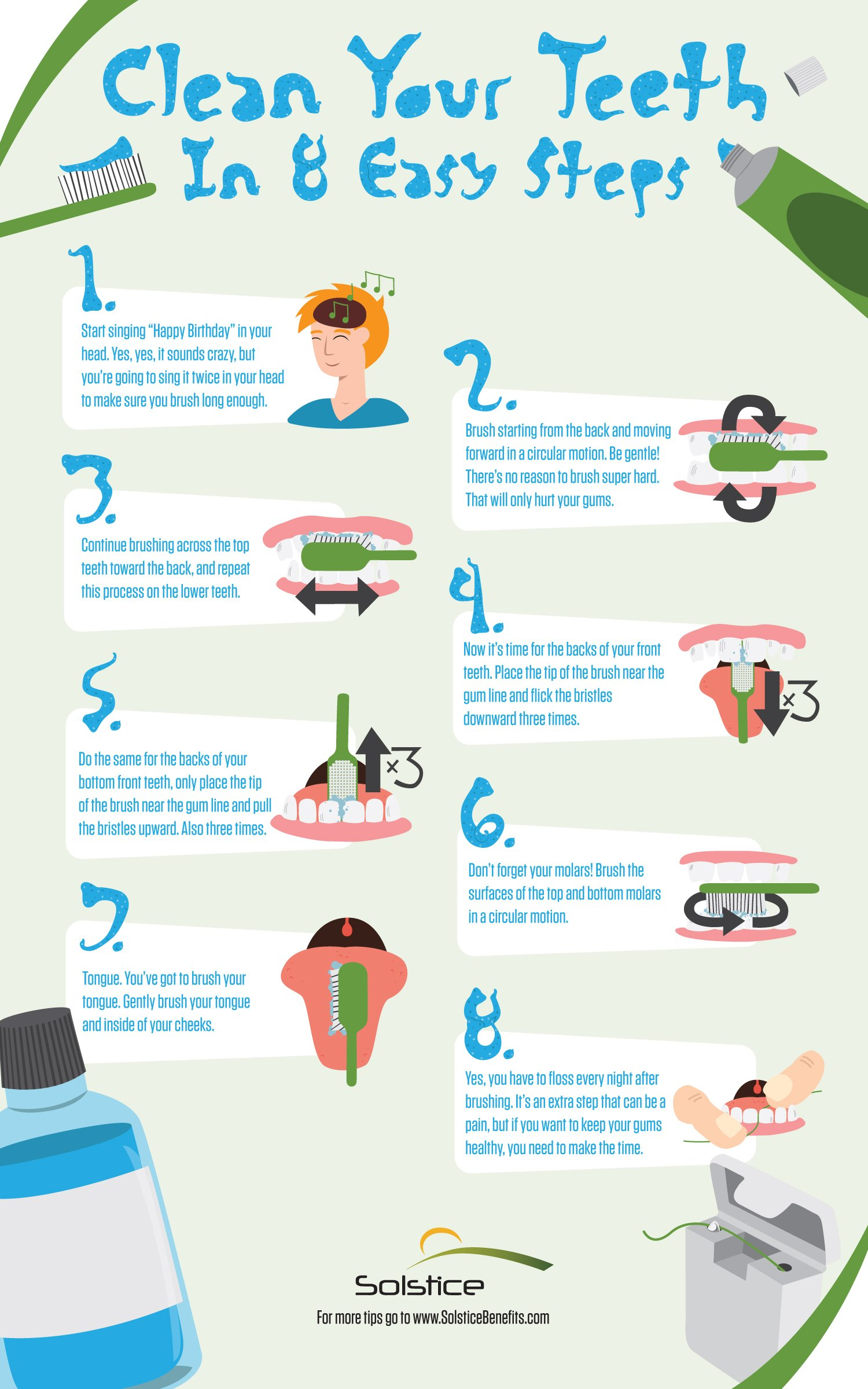 Your Step By Step Guide To The: Clean Your Teeth In 8 Easy Steps