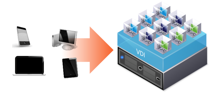 Virtual Desktop Infrastructure: Tips for Planning and Administration