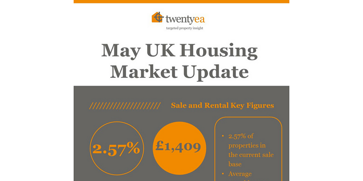 Property Data Update: May 2017 [Infographic]