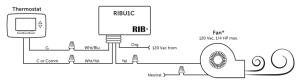 how to use the ribu1c most common application rh blog controlconsultantsinc com 24V Relay Wiring Diagram Electric Fan Relay Wiring Diagram