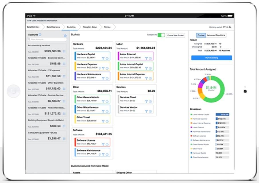 IT Financial Management ServiceNow-1.jpg