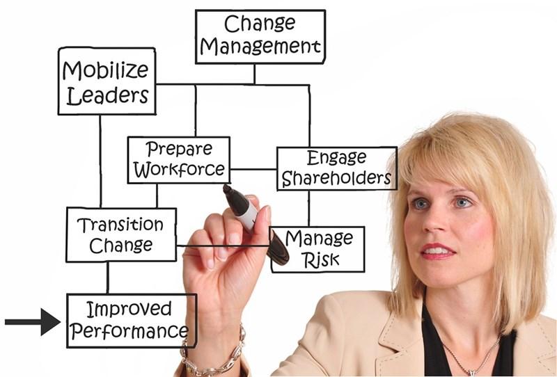 change management silverstorm servicenow.jpg