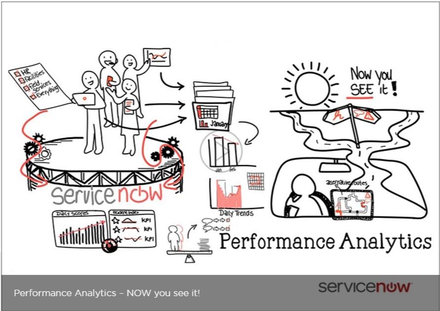 performance analytics.jpg