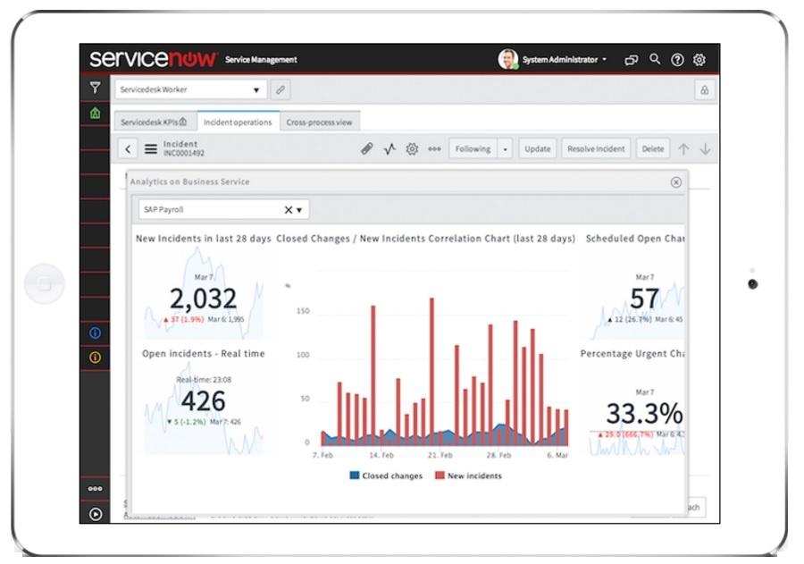 servicenow performance analytics.jpg