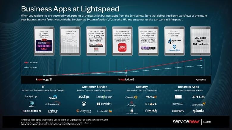 business apps-1.jpg