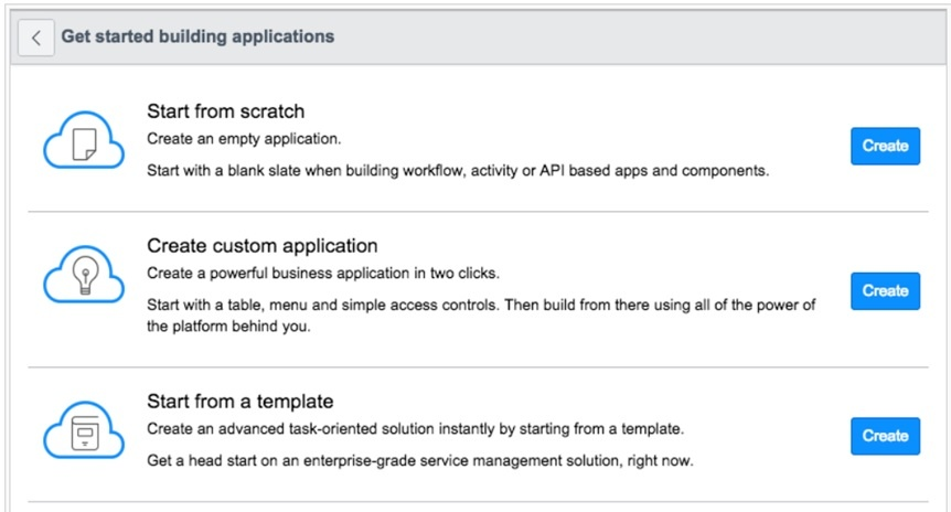 servicenow business application.jpg