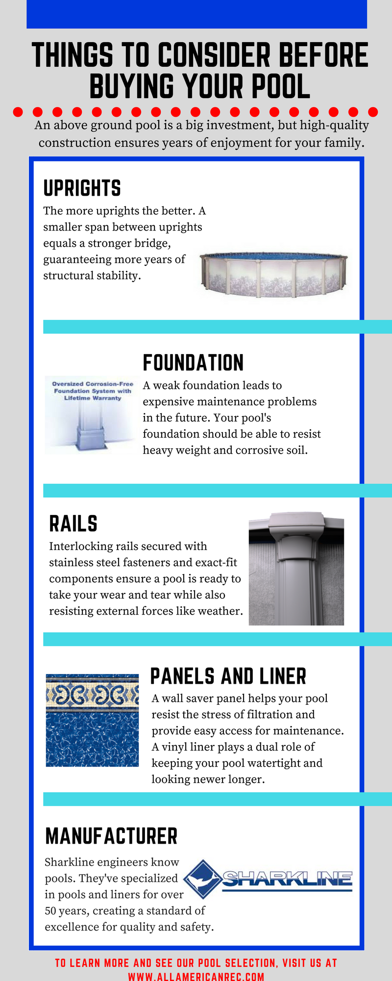 Things to Consider Before Buying Your Above Ground Pool infographic