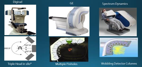 New Landscape of Cardiac Imaging.png