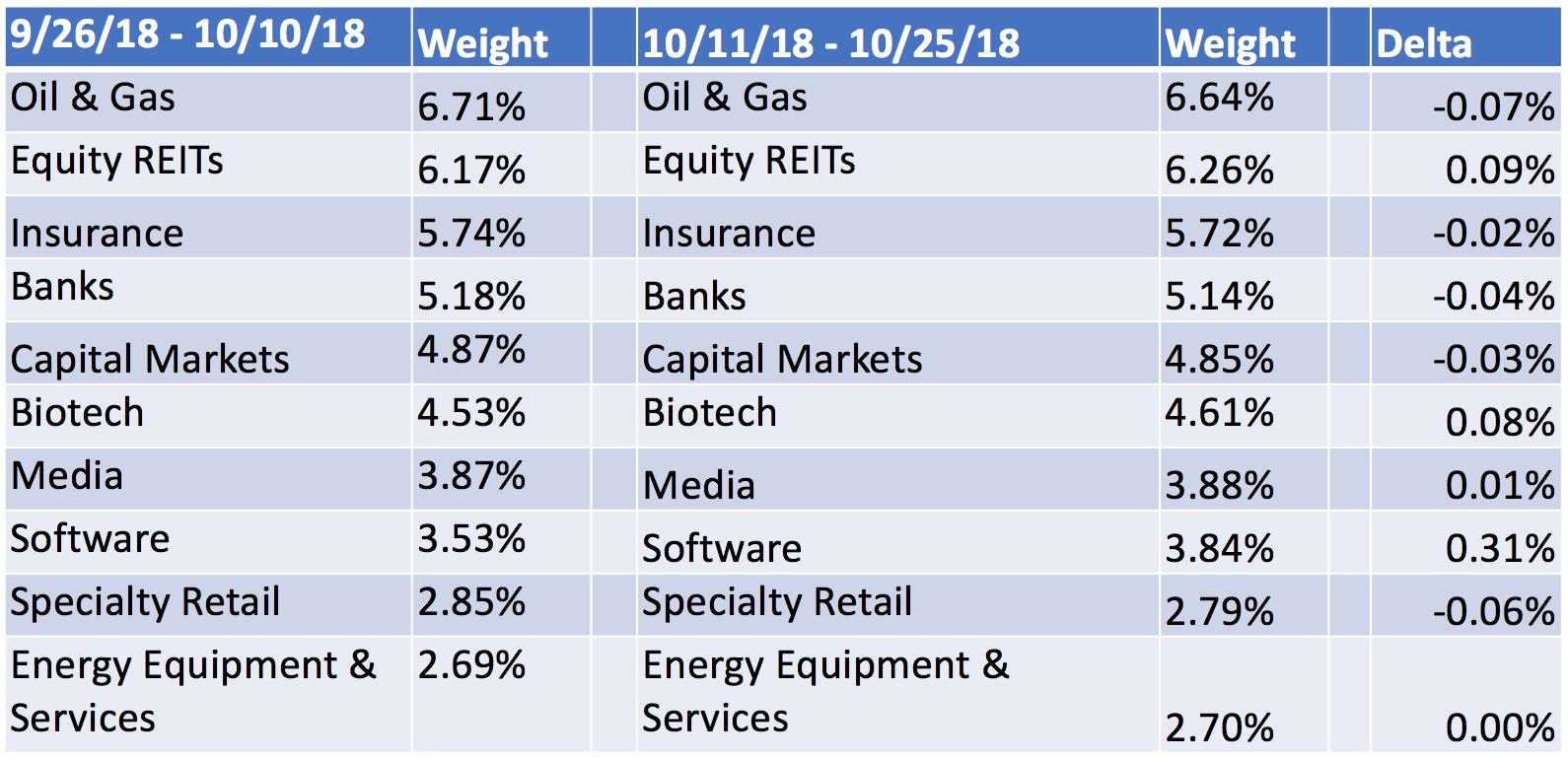 op-factors-meltdown-table