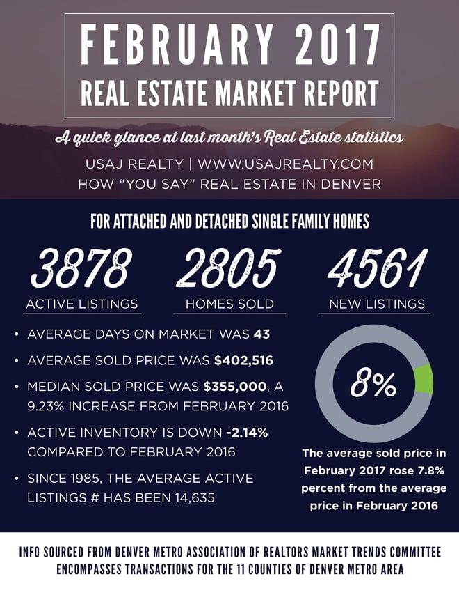 Feb 2017 market report.png