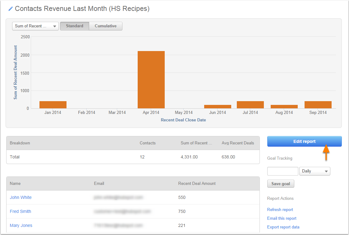 sample revenue report
