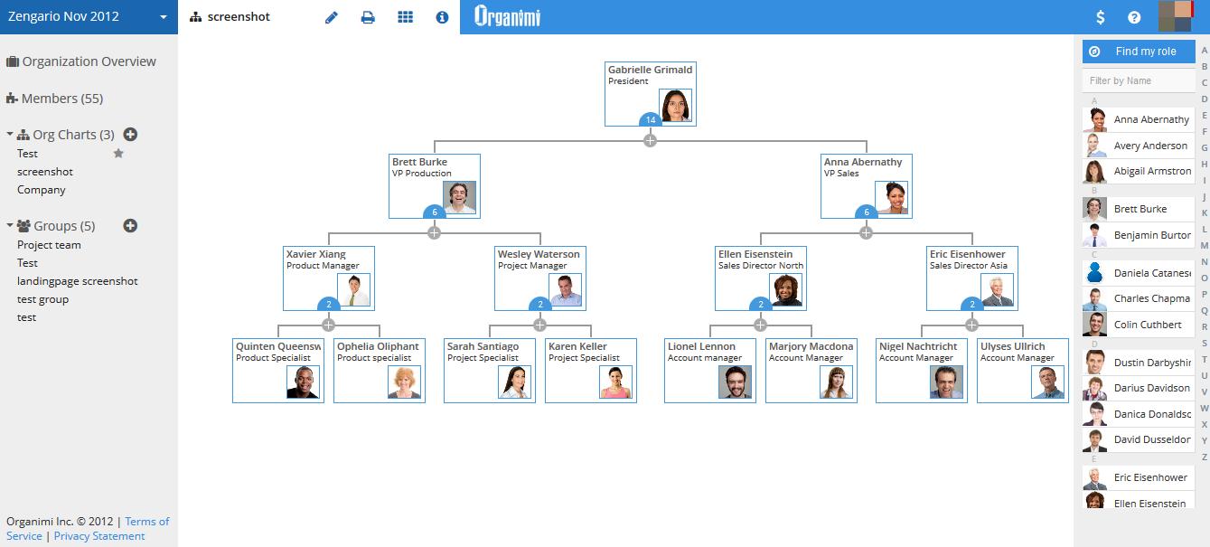 interactive org charts