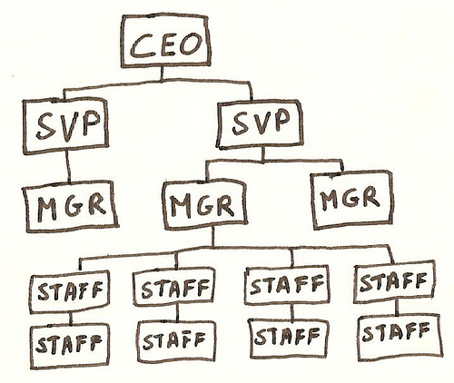 Org_Chart_Thumbnail