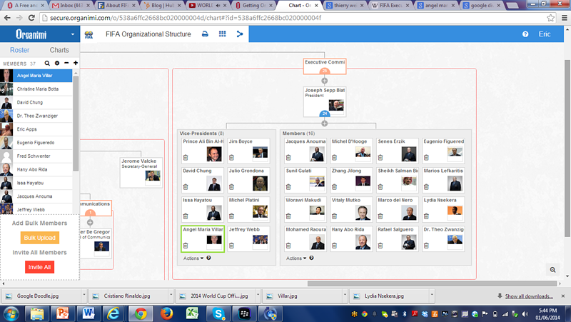 FIFA_Executive_Committee_Org_Chart