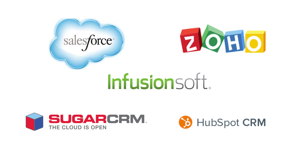 CRM Integrations Salesforce Zoho Infusionsoft, sugarcrm, hubspot crm