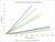 Emf (fuerza electromotriz) versus temperatura