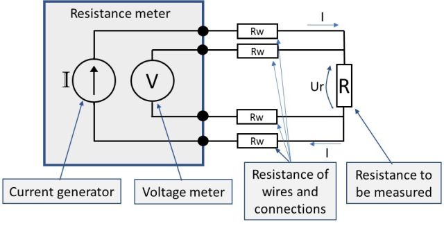 resistance measurement; 2, 3 or 4 wire connection – how does it work and  which to use?  beamex blog