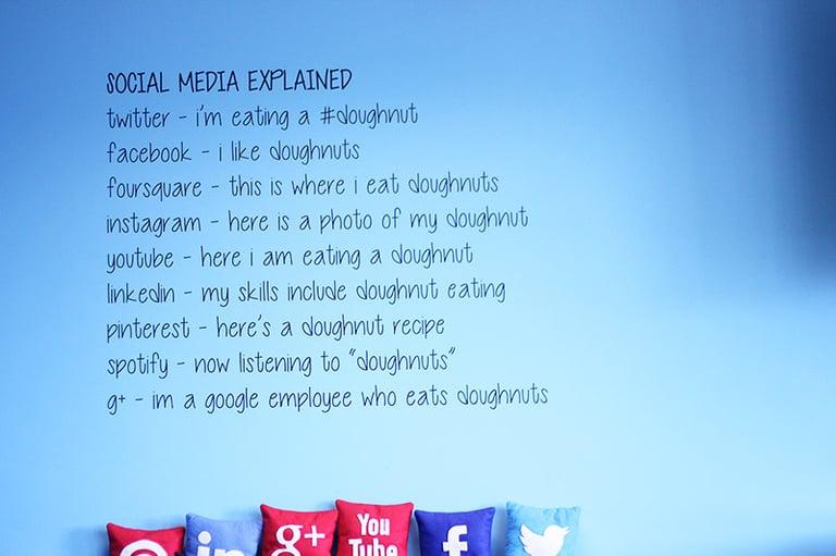 Sendible Social Media Explained
