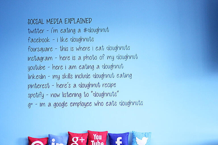 Sendible Social Media Explained
