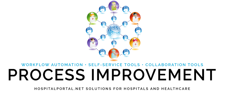 workflow automation | self-service tools | collaboration tools