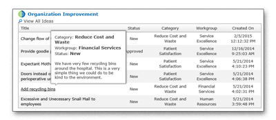 An example of Idea Bank - performance improvement initiatives on Hospital Intranet