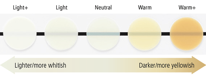 balanced shading system