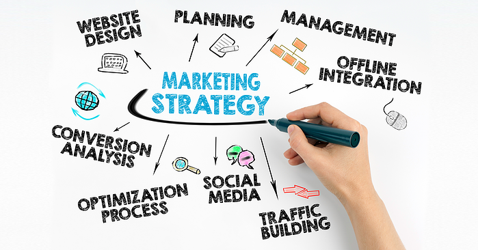 Digital change: Effective practice marketing relies on a sound strategy