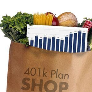 401k plan faq: