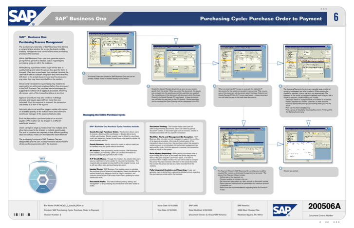 Sap blueprint sample pictures to pin on pinterest pinsdaddy sap blueprint your difference malvernweather Images
