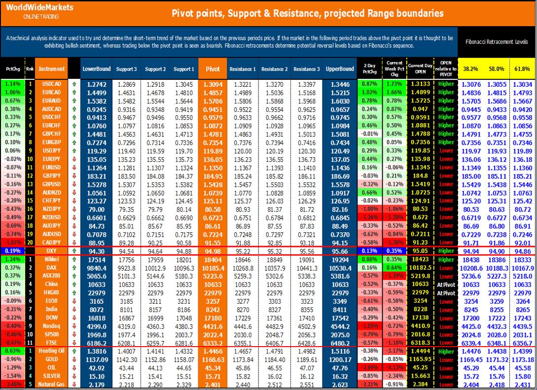 Ic markets forex rebates