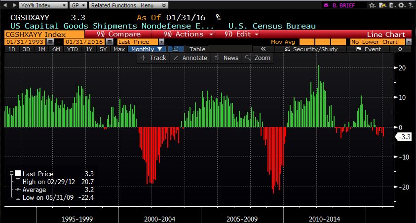capex_ship_yoy_feb_25.png