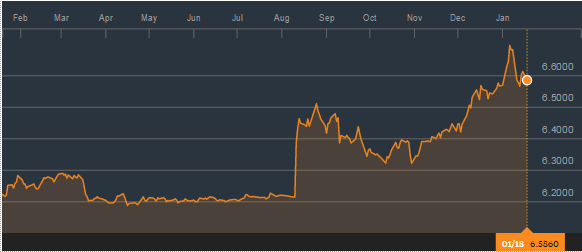 cnh_jan_18.png