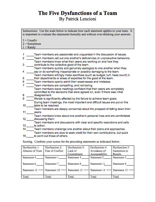 Team Building Quiz Questions