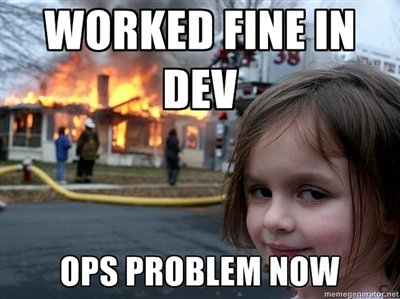 """Worked fine in Dev, Ops problem now"""